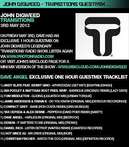 "John Digweed ""Transitions""  3rd May 2013"